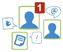 social collaboration assembla