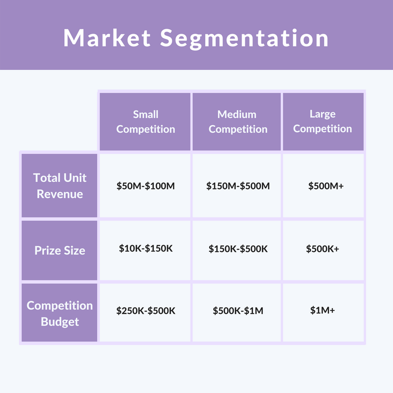 Market Segmentation 2.png
