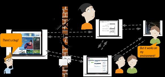 assembla-and-usersnap3.png