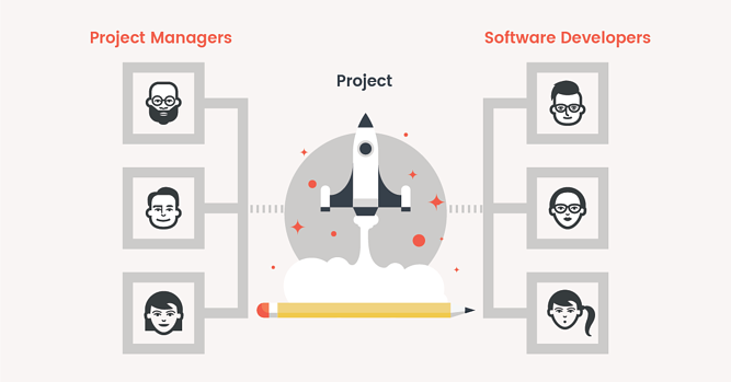 Bridging The Gap Between Software Developers and Project